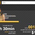 Calculadora compara o seu salário com o salário de Kim Kardashian e sua trupe