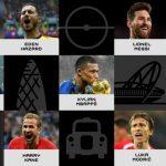 Sem Neymar, Fifa divulga 10 concorrentes ao prêmio de melhor do mundo