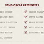 Oscar 2020: Os apresentadores da cerimônia